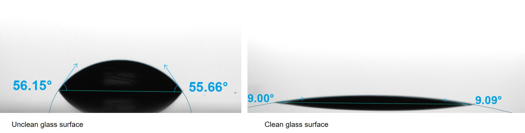 Clean and unclean glass
