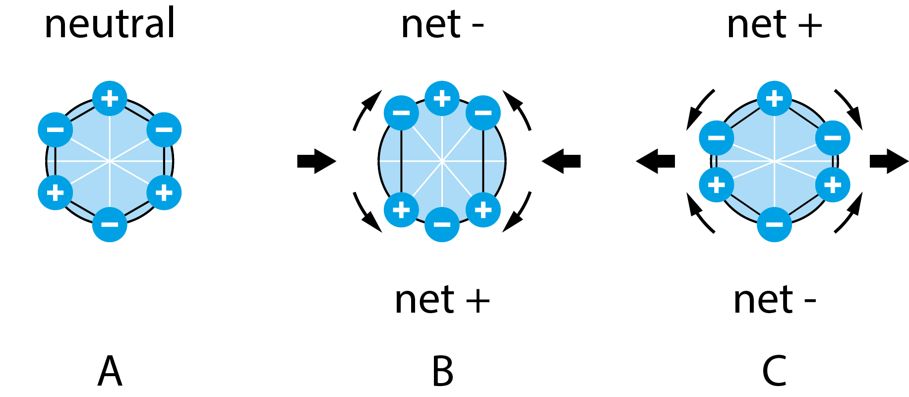Piezoelectric principle