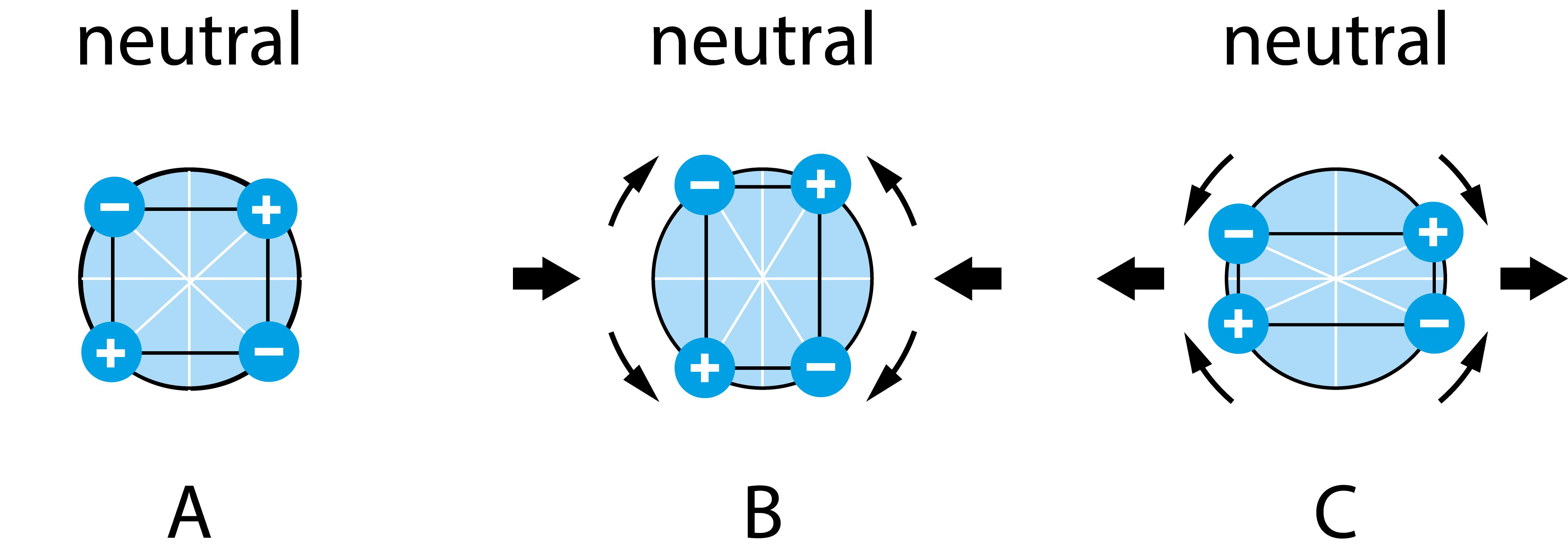 Piezoelectric principle_symmetric mtrl-1