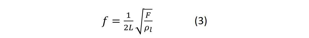 QCM fundamental freq Eq 3