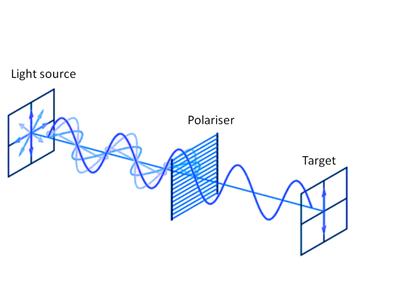 pmi-polarisaatio-2.png