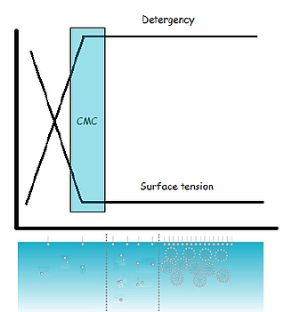cmc-illustration.png
