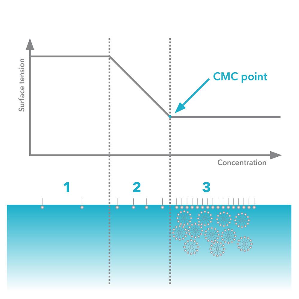 AT_CMC_illustration.jpg