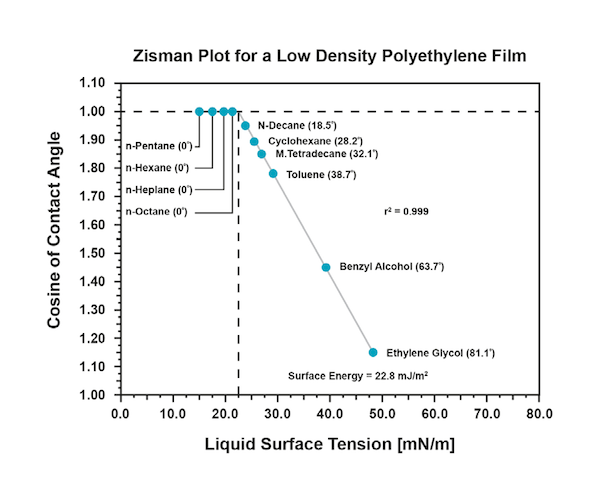 AT_TN_4_Zizman_plot.png