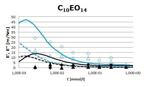 emulsions 2.jpg